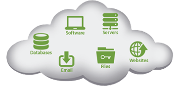 Customized Web Hosting Services